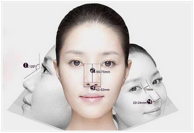 Nâng mũi giúp cải thiện ngoại hình, thay đổi cuộc sống