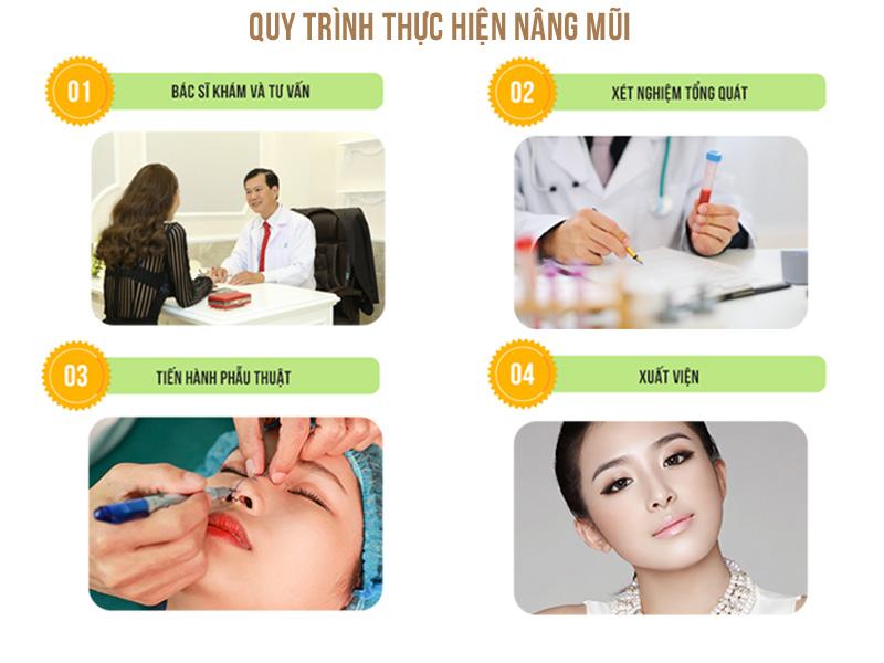 Thu gọn cánh mũi bạn được gây tê tại vùng mũi