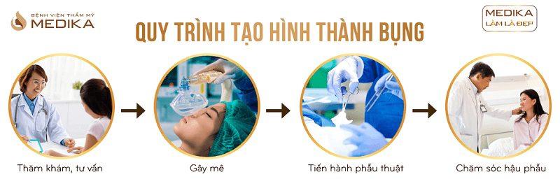 Quy trình Tạo hình thành bụng ở Bệnh viện thẩm mỹ MEDIKA
