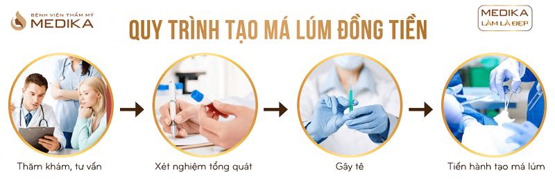 Quy trình Tạo má lúm đồng tiền ở Bệnh viện thẩm mỹ MEDIKA