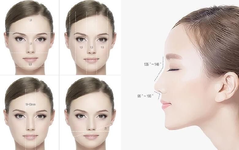 Thực hiện nâng mũi cũng phải tuân thủ đúng quy trình, cách thức và những yêu cầu của bác sỹ