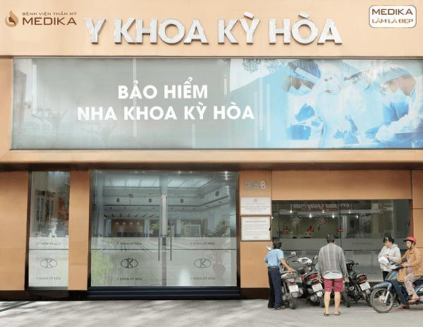 Lịch sử hình thành Công ty CPĐT Khang Minh - Trung tâm Y Khoa Kỳ Hòa