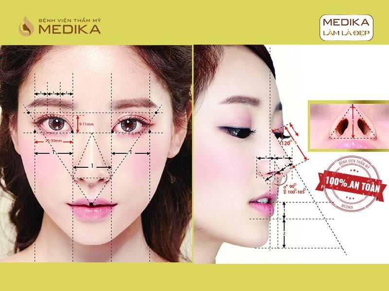 Thu gọn cánh mũi có khiến cho mũi bị thấp đi không ở bệnh viện thẩm mỹ MEDIKA?