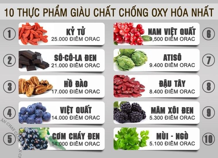 Những thực phẩm cung cấp chất chống oxy hóa hỗ trợ khắc phục lão hóa da