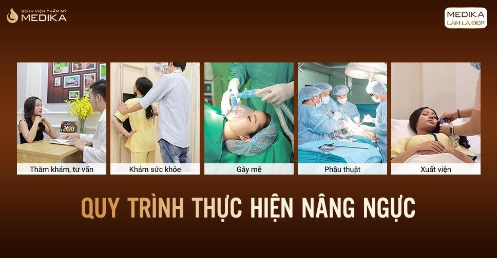 Quy trình thực hiện với túi Nano Chip - MEDIKA.vn